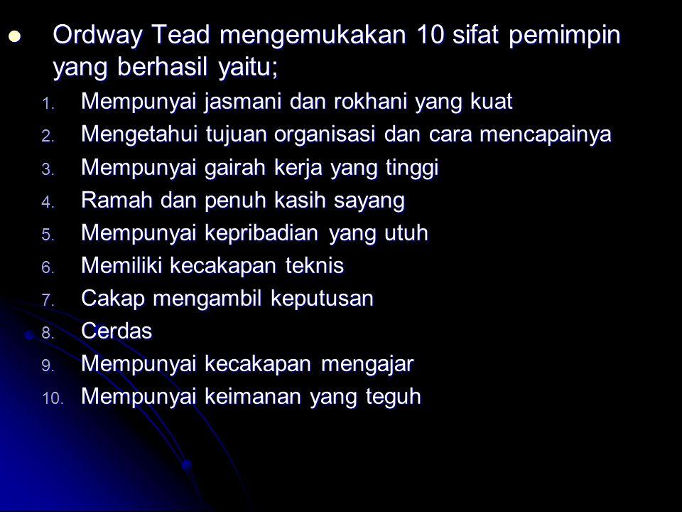 Ordway Tead mengemukakan 10 sifat pemimpin yang berhasil yaitu; Ordway Tead mengemukakan 10 sifat pemimpin yang berhasil yaitu; 1. Mempunyai jasmani d
