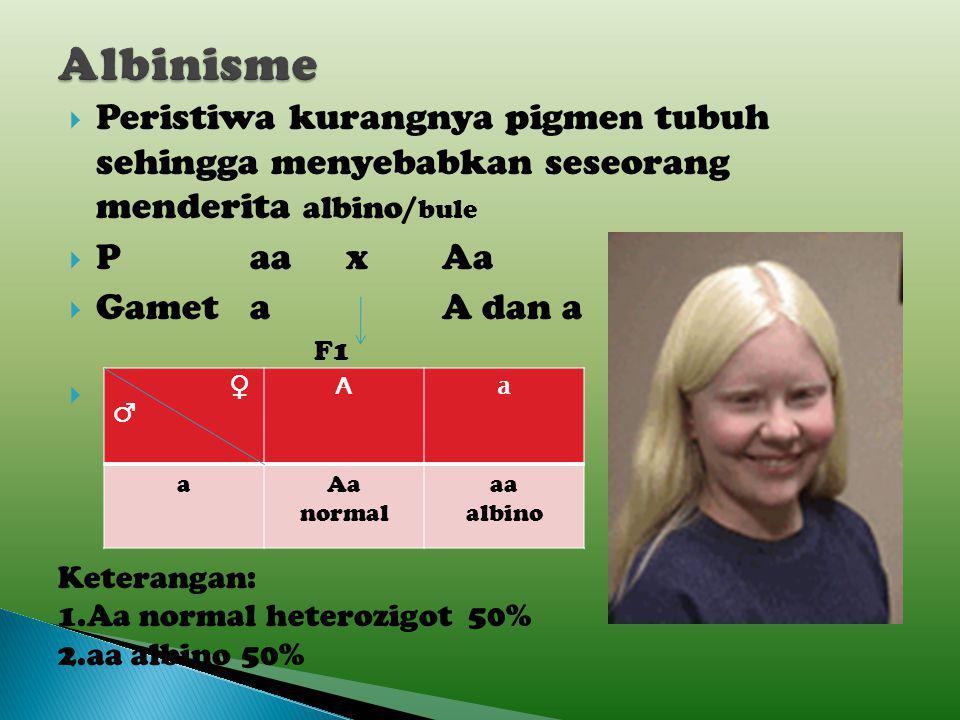  Pada manusia telah banyak diketahui sifat herediter (turun menurun) misalnya albino (bule), kencing manis (Diabetus melitus), Thallasemia, jari lebi
