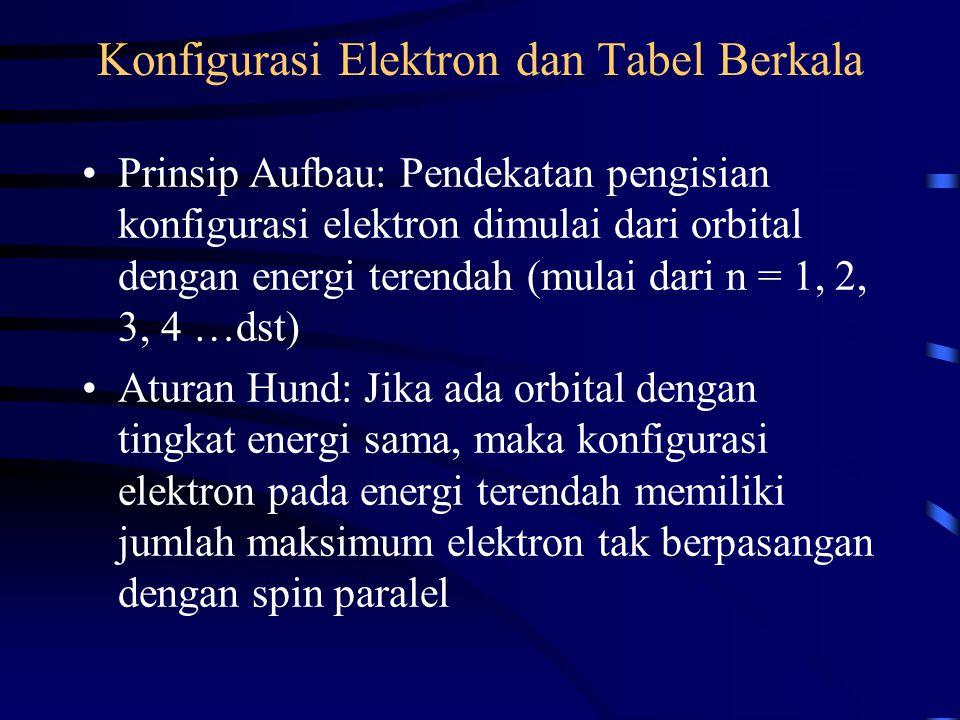Konfigurasi Elektron dan Tabel Berkala Prinsip Aufbau: Pendekatan pengisian konfigurasi elektron dimulai dari orbital dengan energi terendah (mulai da