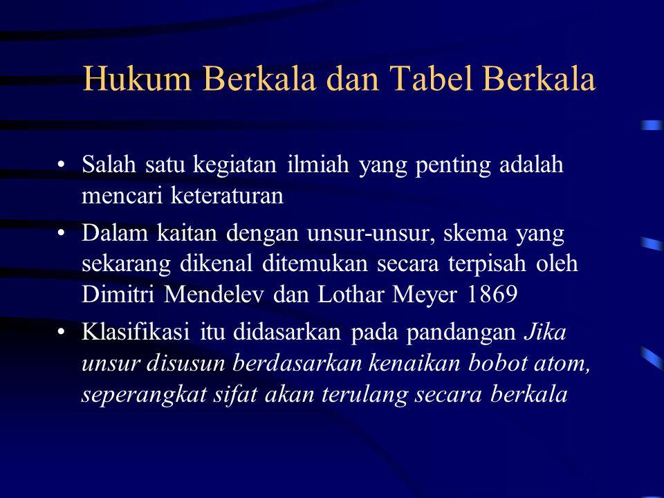 Hukum Berkala dan Tabel Berkala Salah satu kegiatan ilmiah yang penting adalah mencari keteraturan Dalam kaitan dengan unsur-unsur, skema yang sekaran