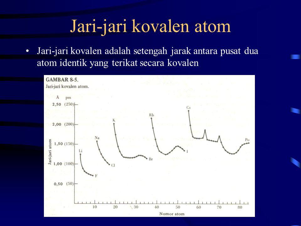 Jari-jari kovalen atom Jari-jari kovalen adalah setengah jarak antara pusat dua atom identik yang terikat secara kovalen
