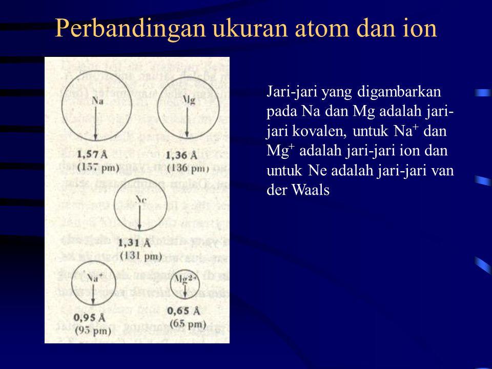Perbandingan ukuran atom dan ion Jari-jari yang digambarkan pada Na dan Mg adalah jari- jari kovalen, untuk Na + dan Mg + adalah jari-jari ion dan unt