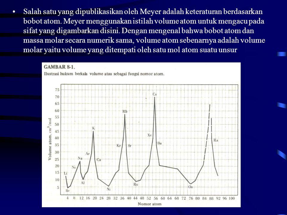 Salah satu yang dipublikasikan oleh Meyer adalah keteraturan berdasarkan bobot atom. Meyer menggunakan istilah volume atom untuk mengacu pada sifat ya