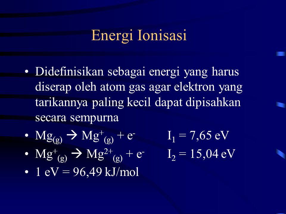 Energi Ionisasi Didefinisikan sebagai energi yang harus diserap oleh atom gas agar elektron yang tarikannya paling kecil dapat dipisahkan secara sempu