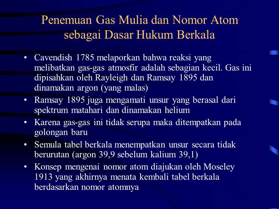 Penemuan Gas Mulia dan Nomor Atom sebagai Dasar Hukum Berkala Cavendish 1785 melaporkan bahwa reaksi yang melibatkan gas-gas atmosfir adalah sebagian