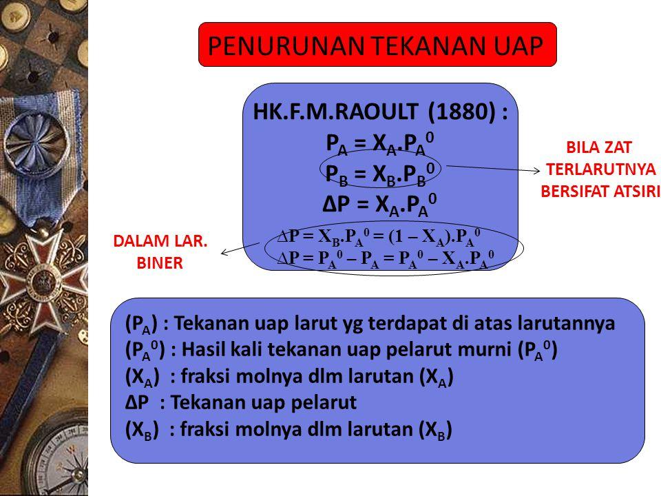 PENURUNAN TEKANAN UAP HK.F.M.RAOULT (1880) : P A = X A.P A 0 P B = X B.P B 0 ∆P = X A.P A 0 (P A ) : Tekanan uap larut yg terdapat di atas larutannya