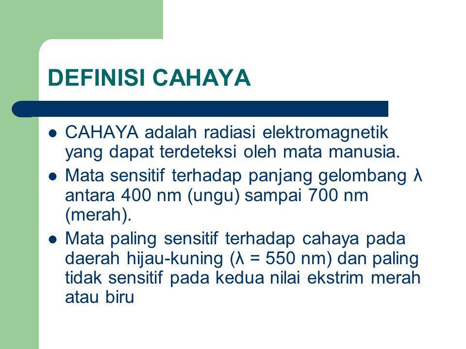 DEFINISI CAHAYA CAHAYA adalah radiasi elektromagnetik yang dapat terdeteksi oleh mata manusia. Mata sensitif terhadap panjang gelombang λ antara 400 n