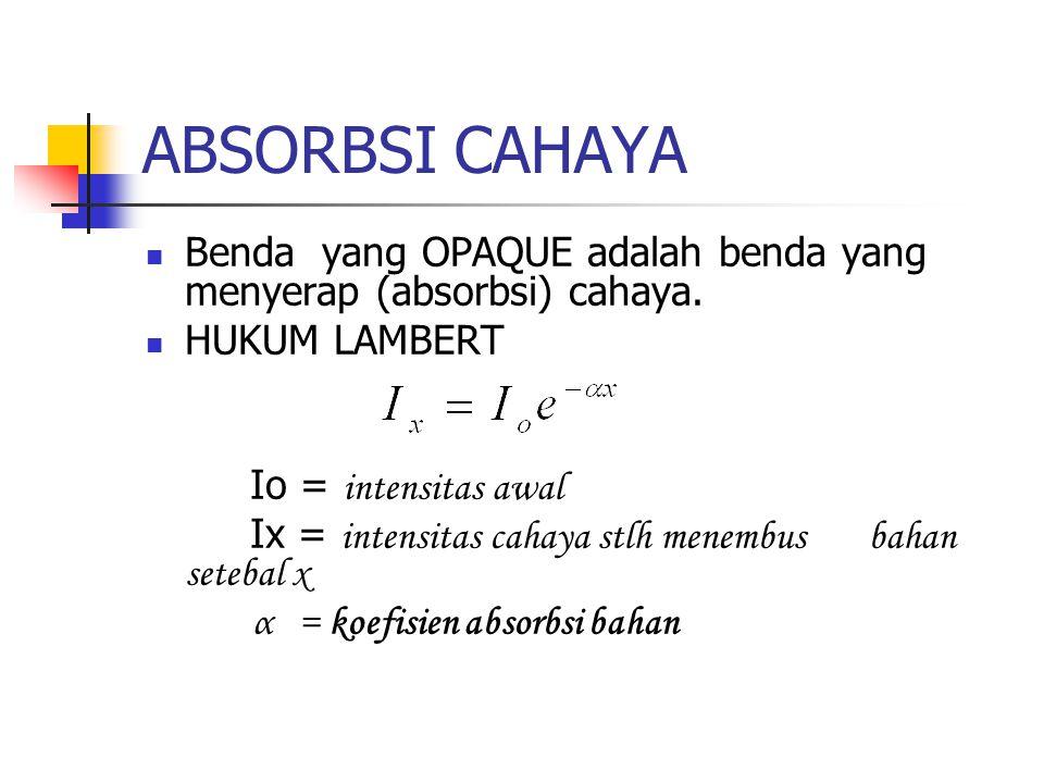 ABSORBSI CAHAYA Benda yang OPAQUE adalah benda yang menyerap (absorbsi) cahaya. HUKUM LAMBERT Io = intensitas awal Ix = intensitas cahaya stlh menembu