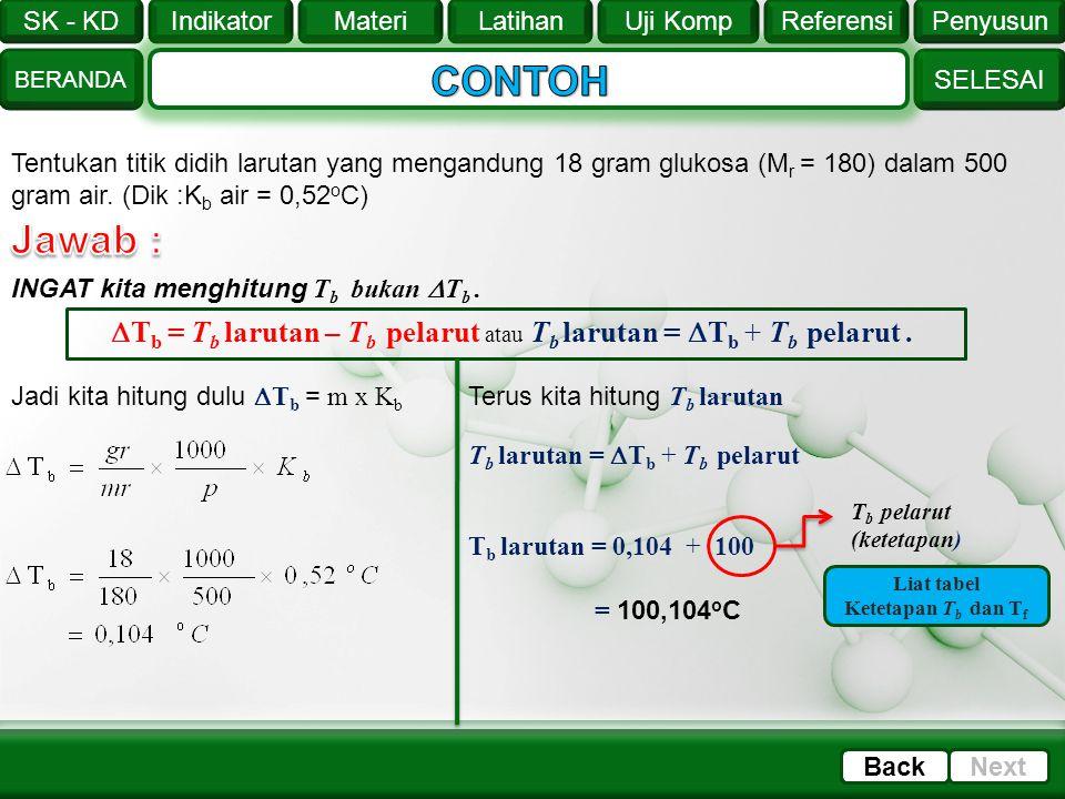 SK - KD SELESAI Indikator BERANDA PenyusunReferensiUji KompLatihanMateri NextBack KENAIKAN TITIK DIDIH (∆T b ) Titik didih adalah suhu pada saat tekan