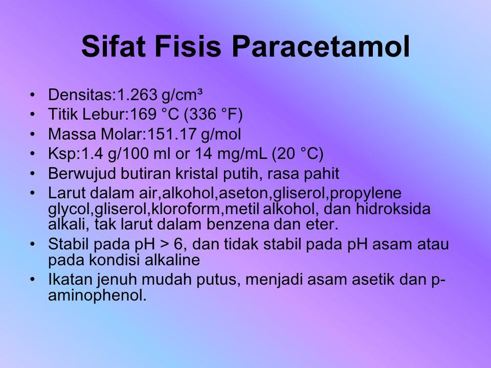 Sifat Fisis Paracetamol Densitas:1.263 g/cm³ Titik Lebur:169 °C (336 °F) Massa Molar:151.17 g/mol Ksp:1.4 g/100 ml or 14 mg/mL (20 °C) Berwujud butira