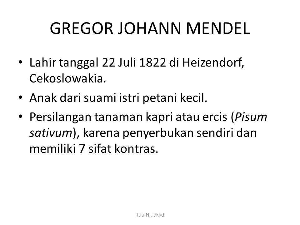 GREGOR JOHANN MENDEL Lahir tanggal 22 Juli 1822 di Heizendorf, Cekoslowakia. Anak dari suami istri petani kecil. Persilangan tanaman kapri atau ercis