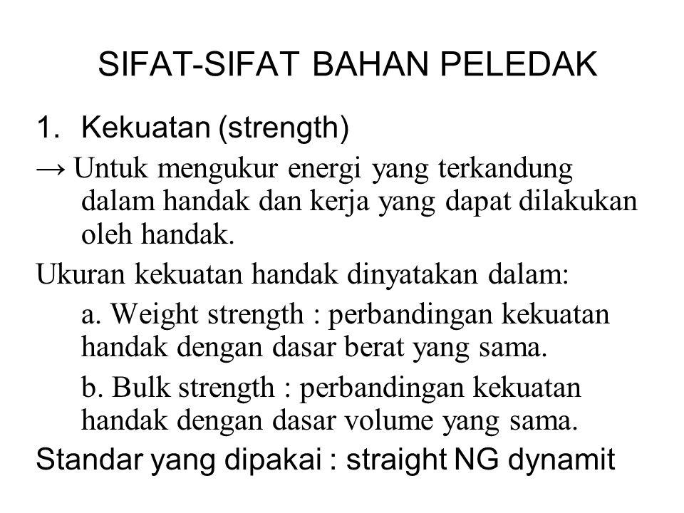 SIFAT-SIFAT BAHAN PELEDAK 1.Kekuatan (strength) → Untuk mengukur energi yang terkandung dalam handak dan kerja yang dapat dilakukan oleh handak.