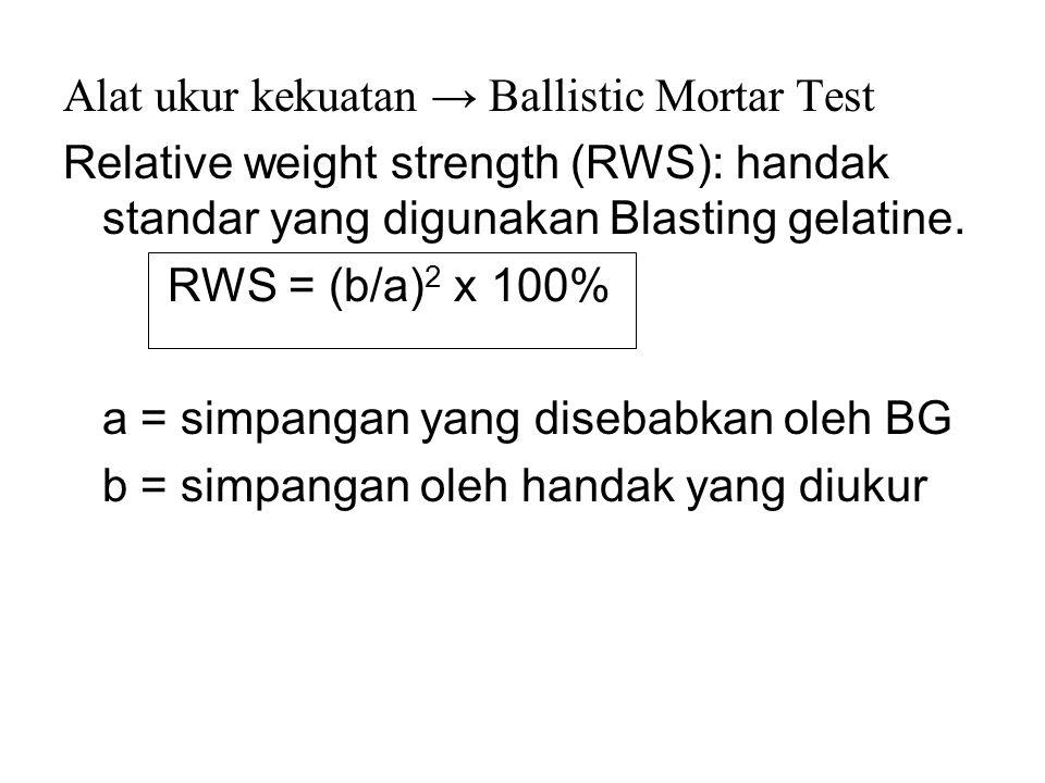 Alat ukur kekuatan → Ballistic Mortar Test Relative weight strength (RWS): handak standar yang digunakan Blasting gelatine. RWS = (b/a) 2 x 100% a = s
