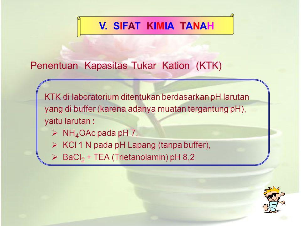 V. SIFAT KIMIA TANAH Penentuan Kapasitas Tukar Kation (KTK) KTK di laboratorium ditentukan berdasarkan pH larutan yang di buffer (karena adanya muatan