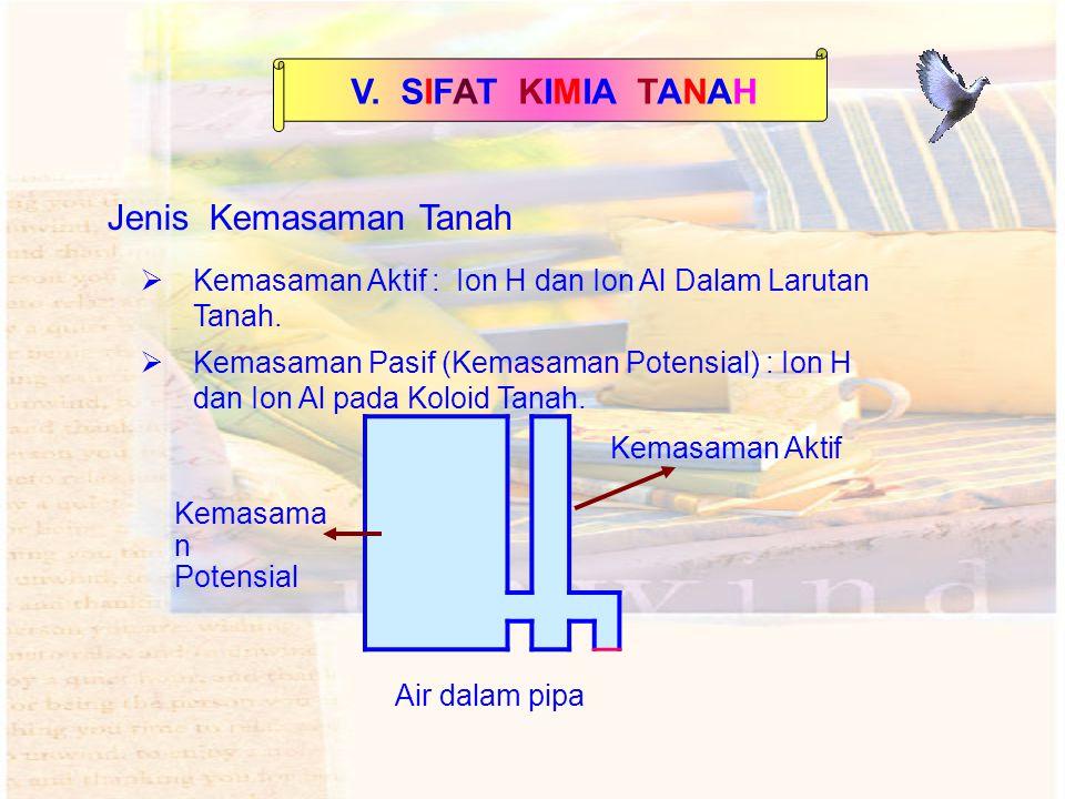 V. SIFAT KIMIA TANAH Jenis Kemasaman Tanah  Kemasaman Aktif : Ion H dan Ion Al Dalam Larutan Tanah.  Kemasaman Pasif (Kemasaman Potensial) : Ion H d
