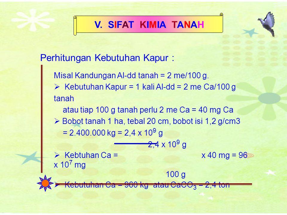 V. SIFAT KIMIA TANAH Perhitungan Kebutuhan Kapur : Misal Kandungan Al-dd tanah = 2 me/100 g.  Kebutuhan Kapur = 1 kali Al-dd = 2 me Ca/100 g tanah at