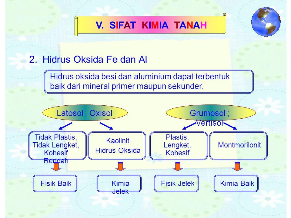 V. SIFAT KIMIA TANAH 2. Hidrus Oksida Fe dan Al Hidrus oksida besi dan aluminium dapat terbentuk baik dari mineral primer maupun sekunder. Latosol ; O