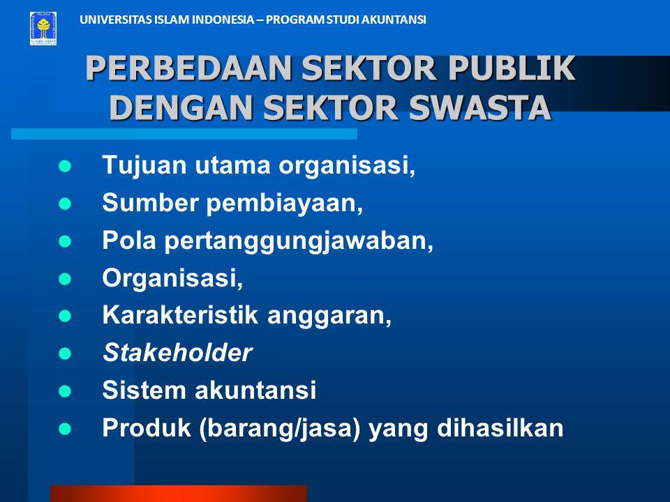 UNIVERSITAS ISLAM INDONESIA – PROGRAM STUDI AKUNTANSI PERBEDAAN SEKTOR PUBLIK DENGAN SEKTOR SWASTA Tujuan utama organisasi, Sumber pembiayaan, Pola pe