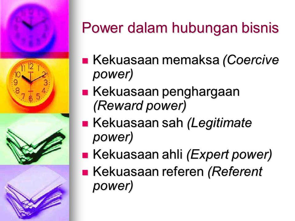 Power dalam hubungan bisnis Kekuasaan memaksa (Coercive power) Kekuasaan memaksa (Coercive power) Kekuasaan penghargaan (Reward power) Kekuasaan pengh