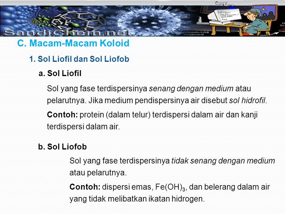 NoSol LiofilSol Liofob 1.2. 3. 4. 5. 6.