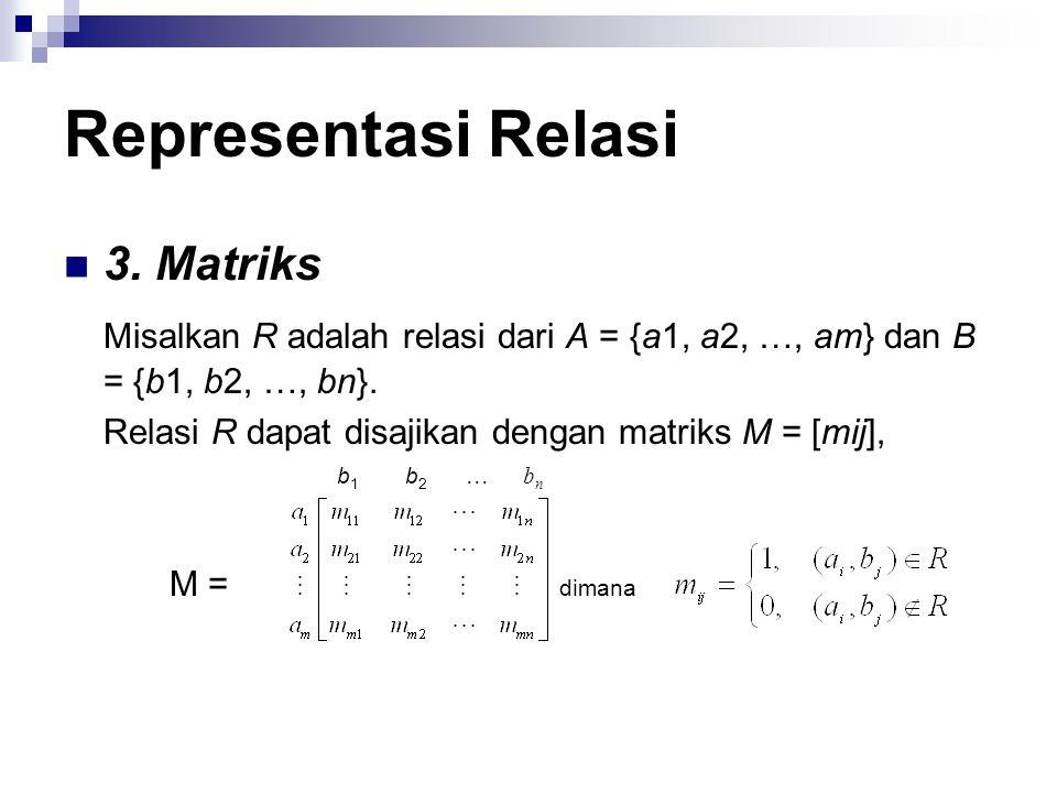Representasi Relasi 2.