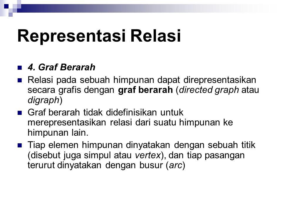 Representasi Relasi 3.