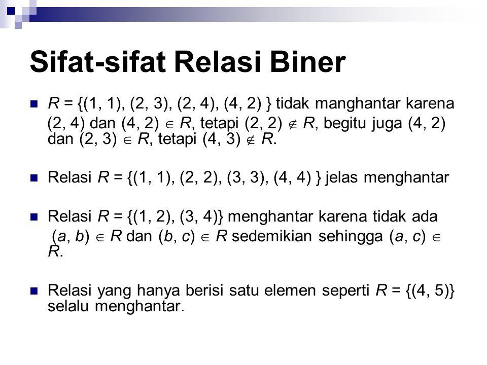 Sifat-sifat Relasi Biner Lihat tabel berikut: Pasangan berbentuk R = {(2, 1), (3, 1), (3, 2), (4, 1), (4, 2), (4, 3) } (a, b)(b, c)(a, c) (3, 2)(2, 1)(3, 1) (4, 2)(2, 1)(4, 1) (4, 3)(3, 1)(4, 1) (4, 3)(3, 2)(4, 2)