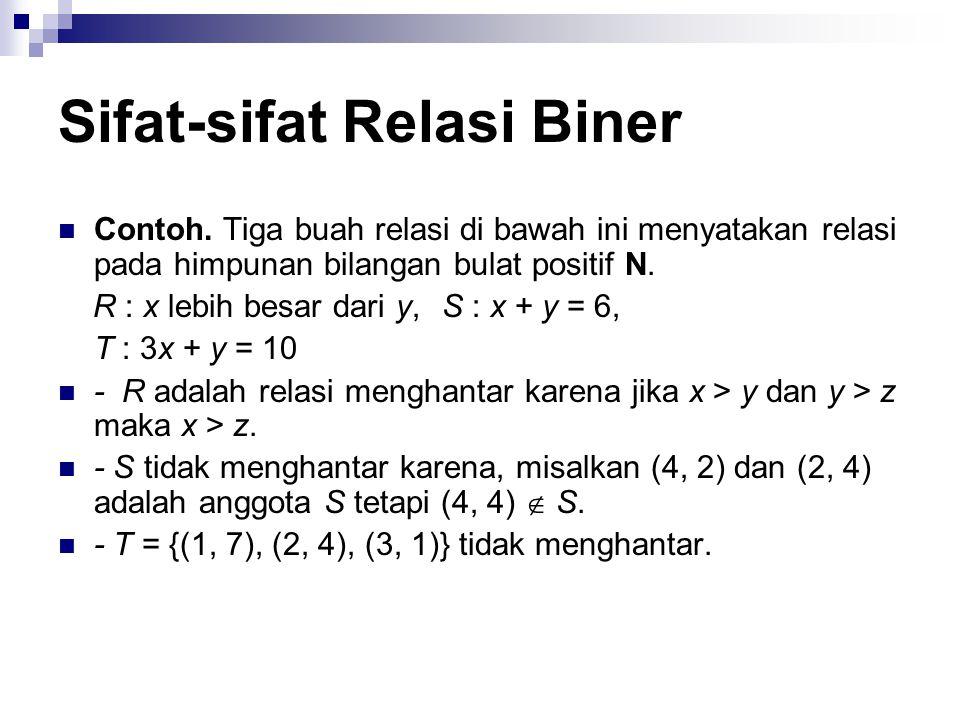 Sifat-sifat Relasi Biner Contoh 12.