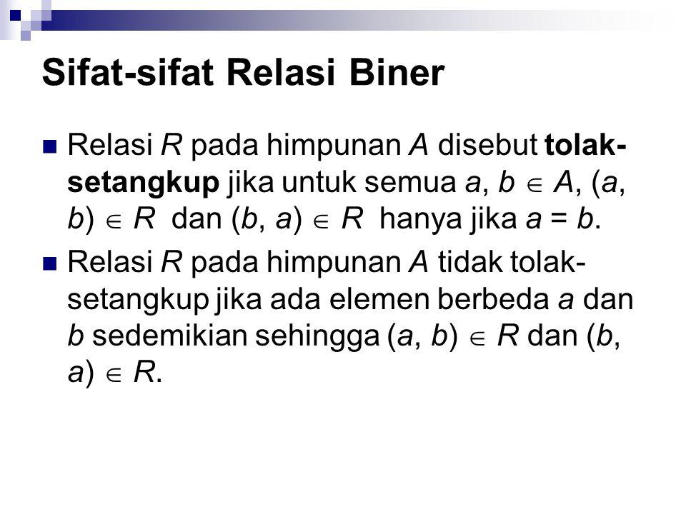Sifat-sifat Relasi Biner Setangkup (symmetric) dan tolak-setangkup (antisymmetric) Relasi R pada himpunan A disebut setangkup jika untuk semua a, b  A, jika (a, b)  R, maka (b, a)  R.