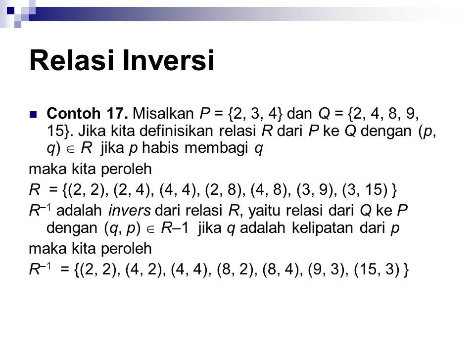 Relasi Inversi Misalkan R adalah relasi dari himpunan A ke himpunan B.