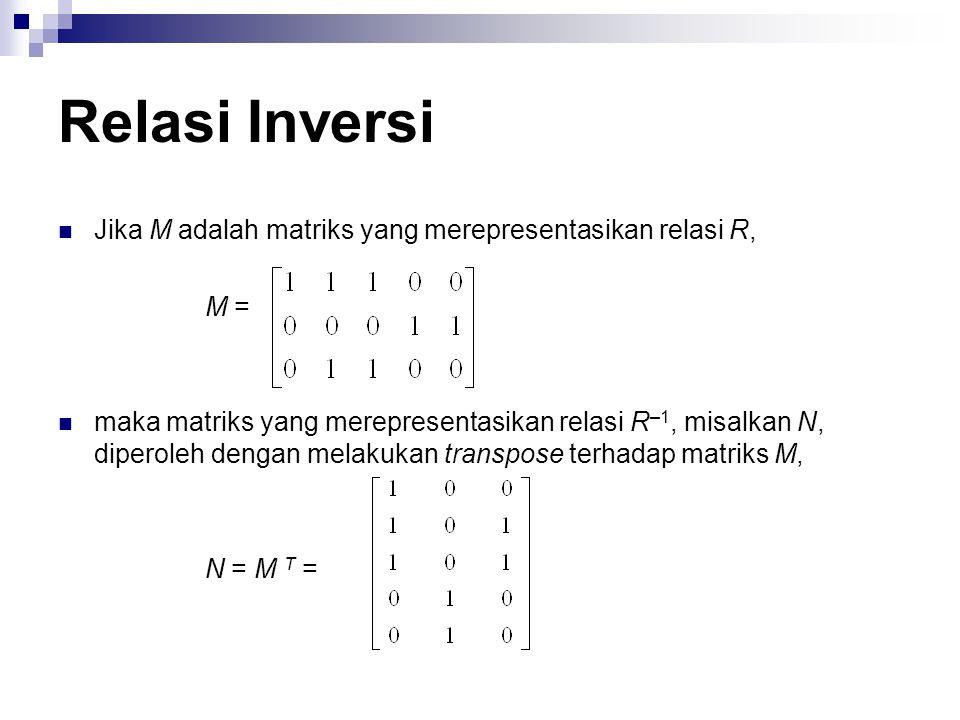 Relasi Inversi Contoh 17.Misalkan P = {2, 3, 4} dan Q = {2, 4, 8, 9, 15}.