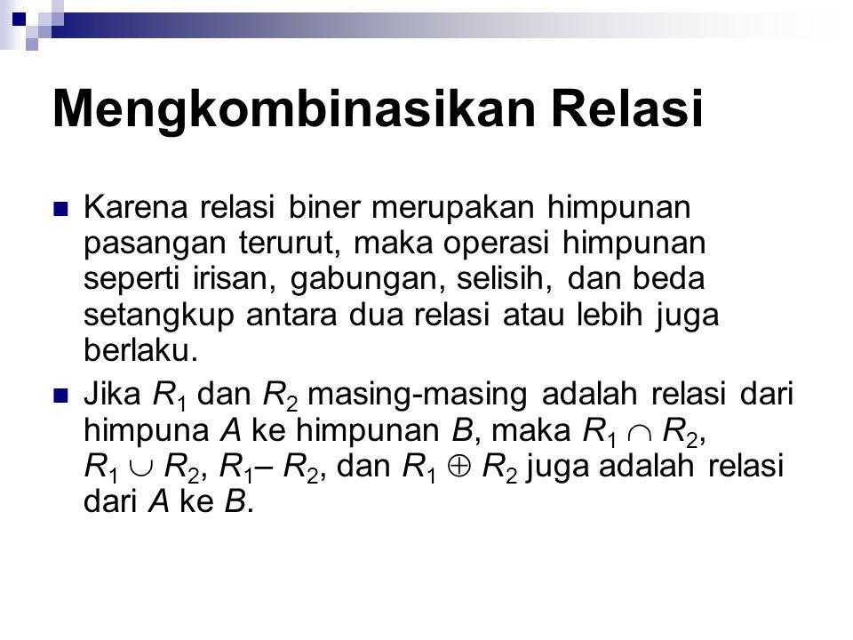 Relasi Inversi Jika M adalah matriks yang merepresentasikan relasi R, M = maka matriks yang merepresentasikan relasi R –1, misalkan N, diperoleh dengan melakukan transpose terhadap matriks M, N = M T =