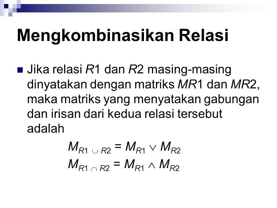 Mengkombinasikan Relasi Contoh 18.Misalkan A = {a, b, c} dan B = {a, b, c, d}.