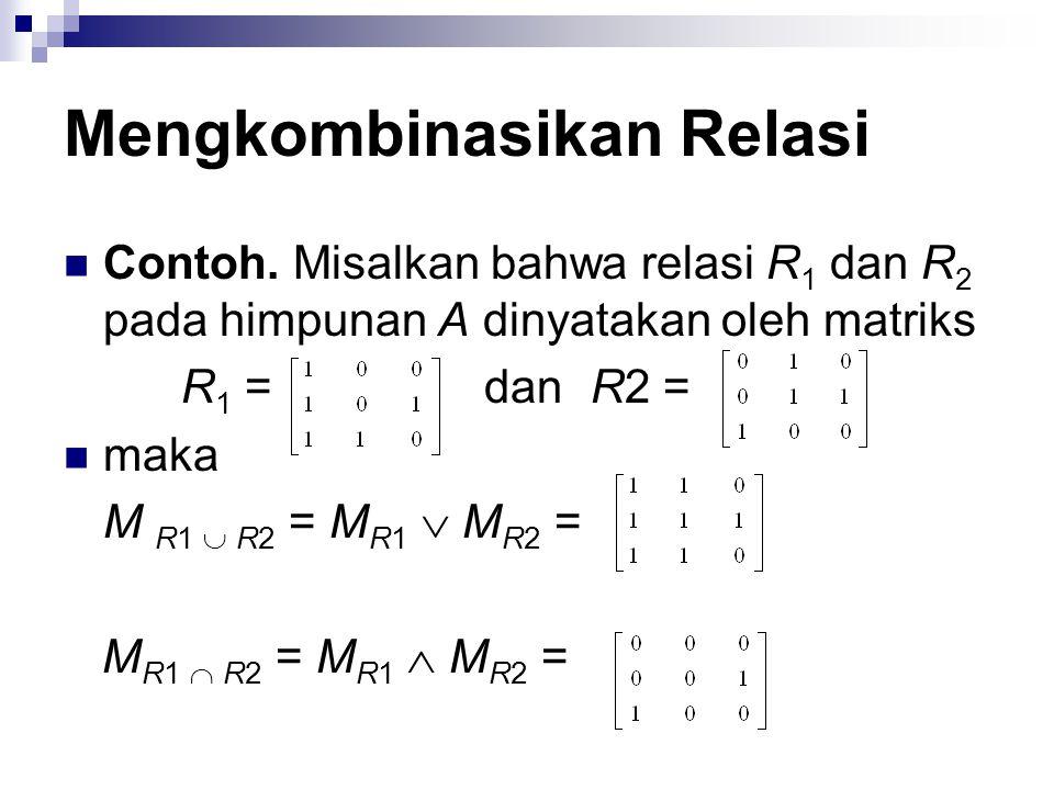 Mengkombinasikan Relasi Jika relasi R1 dan R2 masing-masing dinyatakan dengan matriks MR1 dan MR2, maka matriks yang menyatakan gabungan dan irisan dari kedua relasi tersebut adalah M R1  R2 = M R1  M R2 M R1  R2 = M R1  M R2