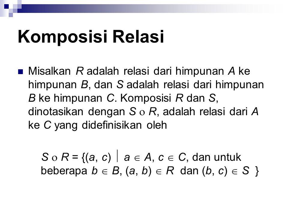 Mengkombinasikan Relasi Contoh.