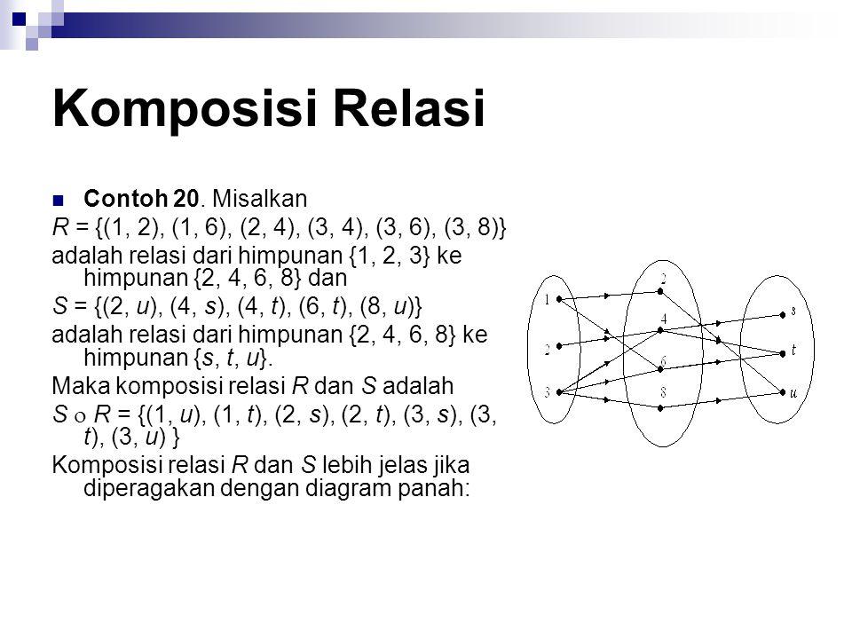 Komposisi Relasi Misalkan R adalah relasi dari himpunan A ke himpunan B, dan S adalah relasi dari himpunan B ke himpunan C.