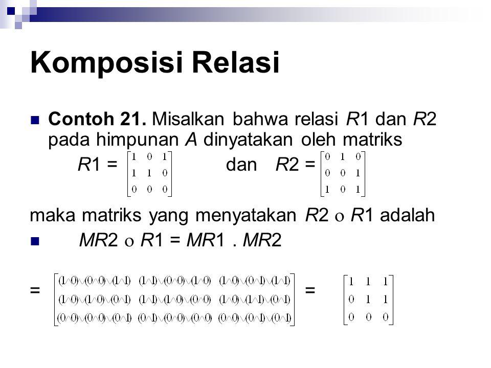 Komposisi Relasi Jika relasi R1 dan R2 masing-masing dinyatakan dengan matriks M R1 dan M R2, maka matriks yang menyatakan komposisi dari kedua relasi tersebut adalah M R2  R1 = M R1  M R2 yang dalam hal ini operator . sama seperti pada perkalian matriks biasa, tetapi dengan mengganti tanda kali dengan  dan tanda tambah dengan  .