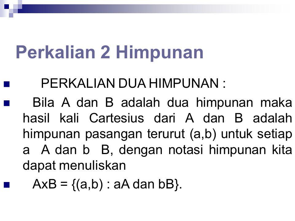 RELASI Hubungan antara anggota2 himpunan dapat merupakan suatu relasi, misalkan a€A dan b€B,bila a berelasi dgn b kita dapat menulis dengan (a,b).