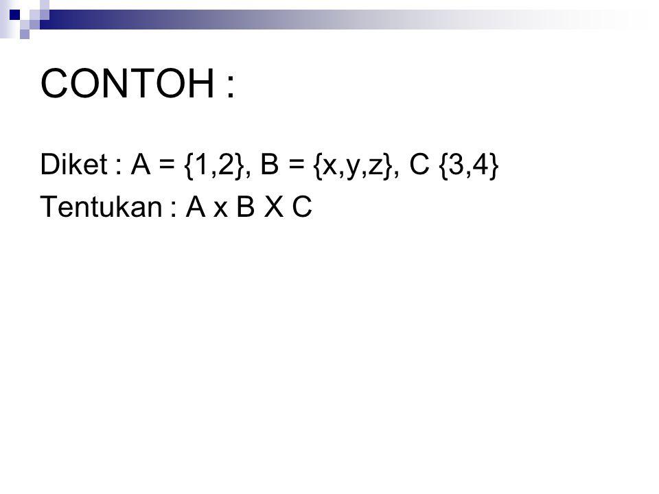Perkalian 2 Himpunan PERKALIAN DUA HIMPUNAN : Bila A dan B adalah dua himpunan maka hasil kali Cartesius dari A dan B adalah himpunan pasangan terurut (a,b) untuk setiap a A dan b B, dengan notasi himpunan kita dapat menuliskan AxB = {(a,b) : aA dan bB}.