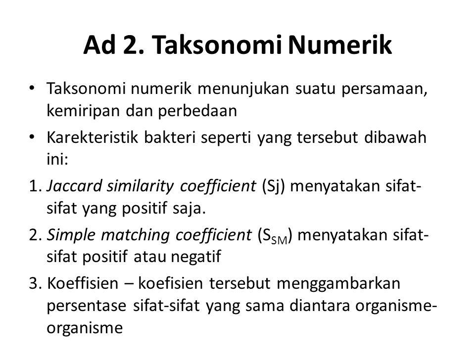 Ad 2. Taksonomi Numerik Taksonomi numerik menunjukan suatu persamaan, kemiripan dan perbedaan Karekteristik bakteri seperti yang tersebut dibawah ini: