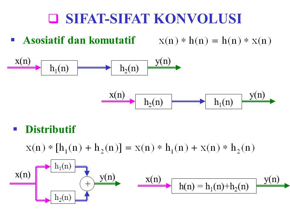  SIFAT-SIFAT KONVOLUSI  Asosiatif dan komutatif  Distributif h 1 (n) x(n) y(n) h 2 (n) x(n) y(n) h 1 (n)h(n) = h 1 (n)+h 2 (n) x(n) y(n) h 1 (n) x(