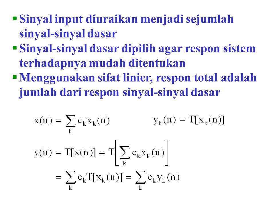 Contoh Soal 6.3 Tentukan output y(n) dari sistem LTI dengan respon impuls : Jawab : bila inputnya suatu unit step, yaitu : h(k) tetap, x(k) yang di folding dan digeser menjadi x(n - k)