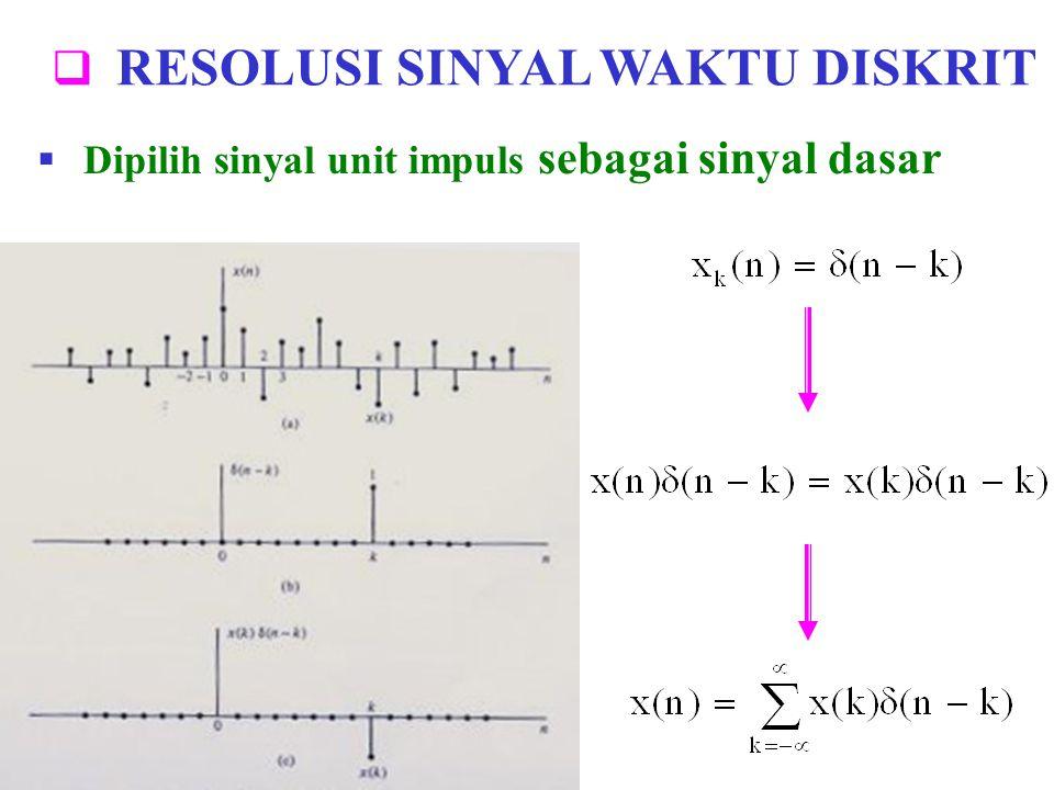  RESOLUSI SINYAL WAKTU DISKRIT  Dipilih sinyal unit impuls sebagai sinyal dasar