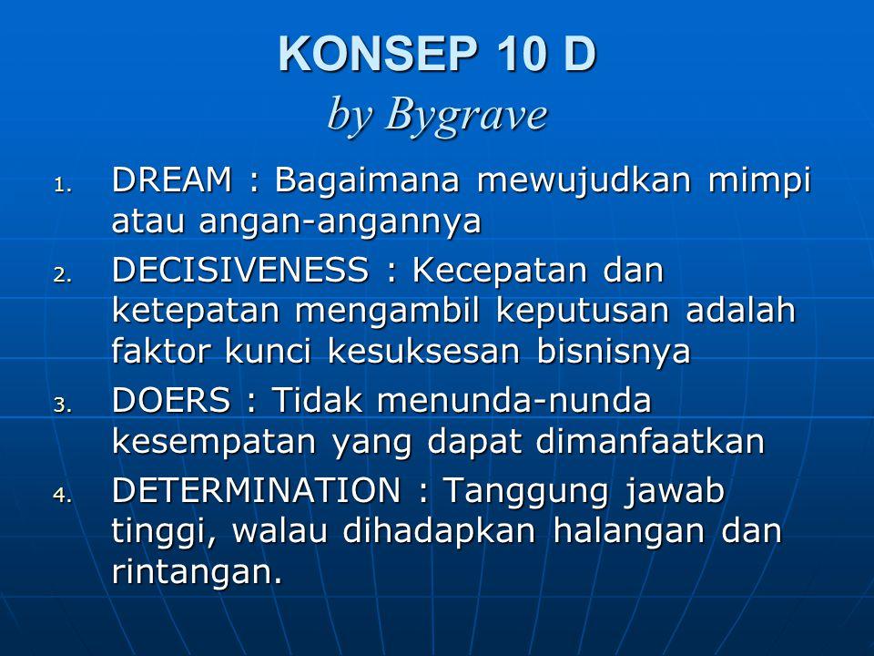 KONSEP 10 D by Bygrave 1.DREAM : Bagaimana mewujudkan mimpi atau angan-angannya 2.