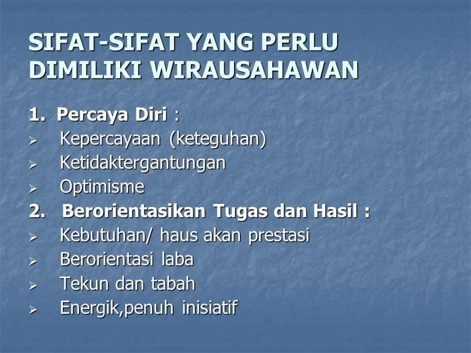 SIFAT-SIFAT YANG PERLU DIMILIKI WIRAUSAHAWAN 1.
