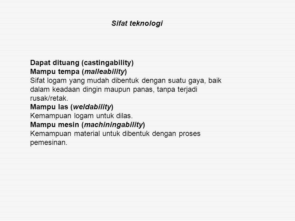 Sifat teknologi Dapat dituang (castingability) Mampu tempa (malleability) Sifat logam yang mudah dibentuk dengan suatu gaya, baik dalam keadaan dingin