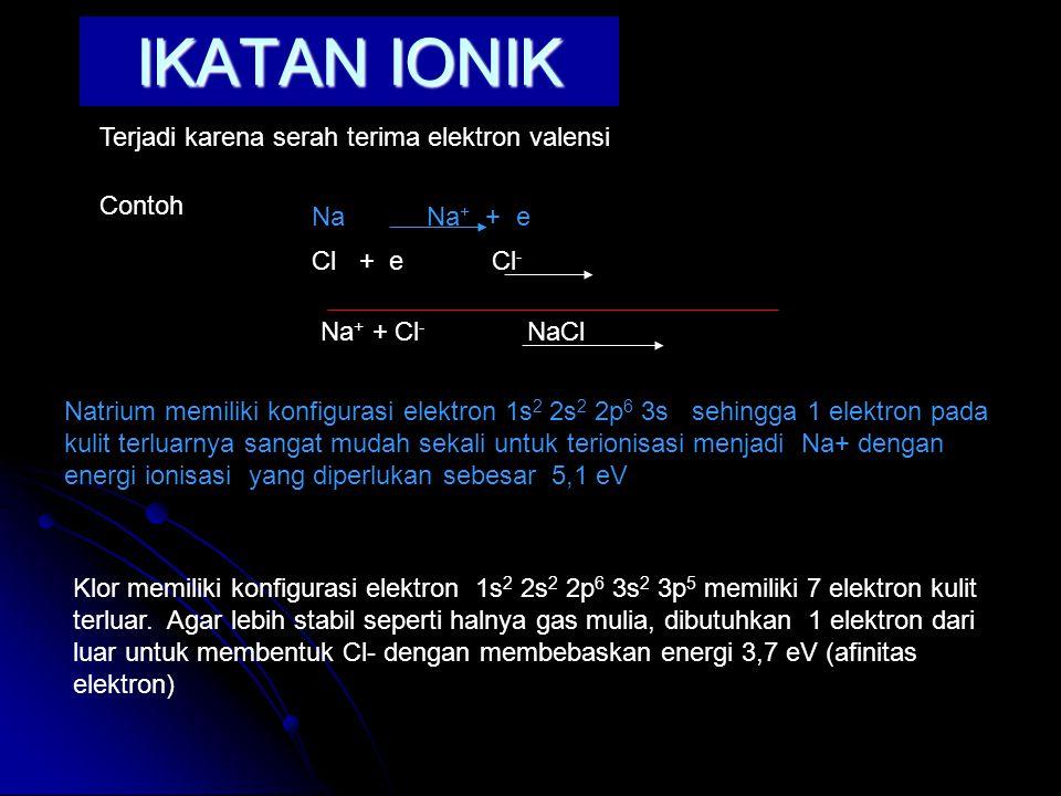 IKATAN IONIK Terjadi karena serah terima elektron valensi Contoh Na Na + + e Cl + e Cl - Na + + Cl - NaCl Natrium memiliki konfigurasi elektron 1s 2 2