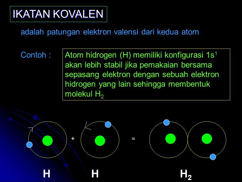 IKATAN KOVALEN adalah patungan elektron valensi dari kedua atom Contoh : Atom hidrogen (H) memiliki konfigurasi 1s 1 akan lebih stabil jika pemakaian
