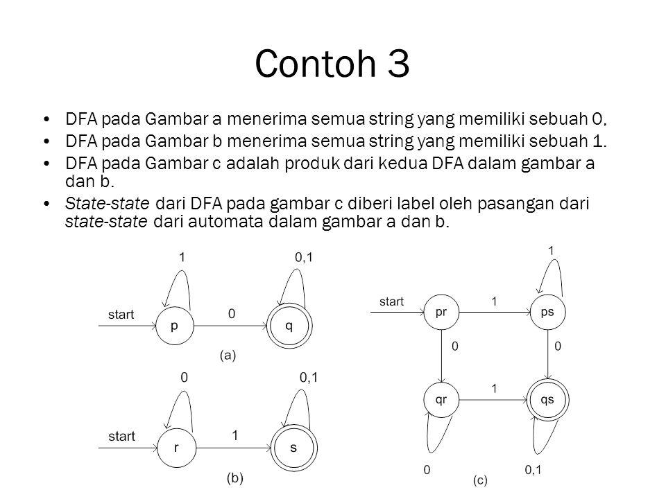 Contoh 3 DFA pada Gambar a menerima semua string yang memiliki sebuah 0, DFA pada Gambar b menerima semua string yang memiliki sebuah 1.