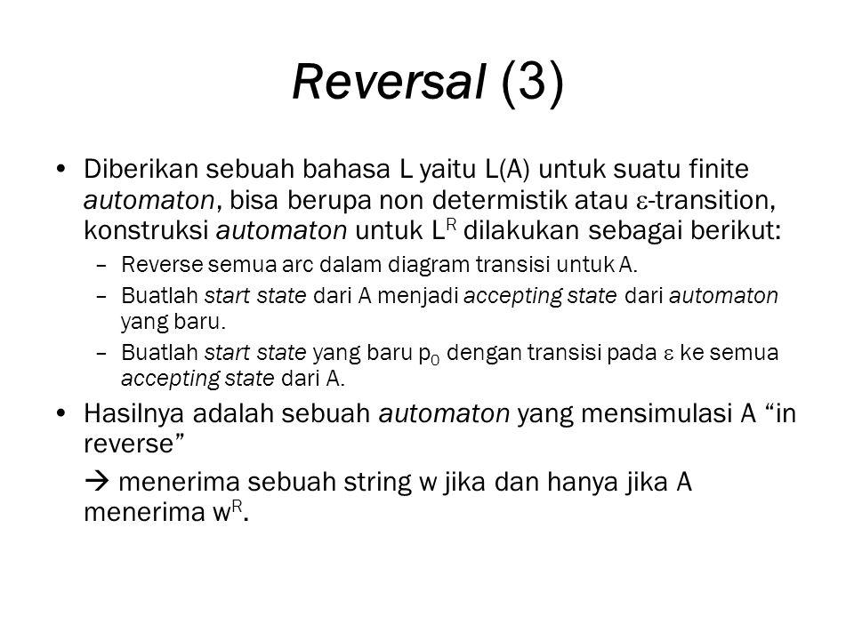 Reversal (3) Diberikan sebuah bahasa L yaitu L(A) untuk suatu finite automaton, bisa berupa non determistik atau  -transition, konstruksi automaton untuk L R dilakukan sebagai berikut: –Reverse semua arc dalam diagram transisi untuk A.